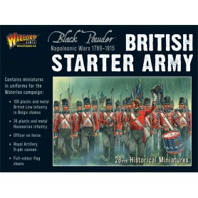 British Starter Army (Waterloo)